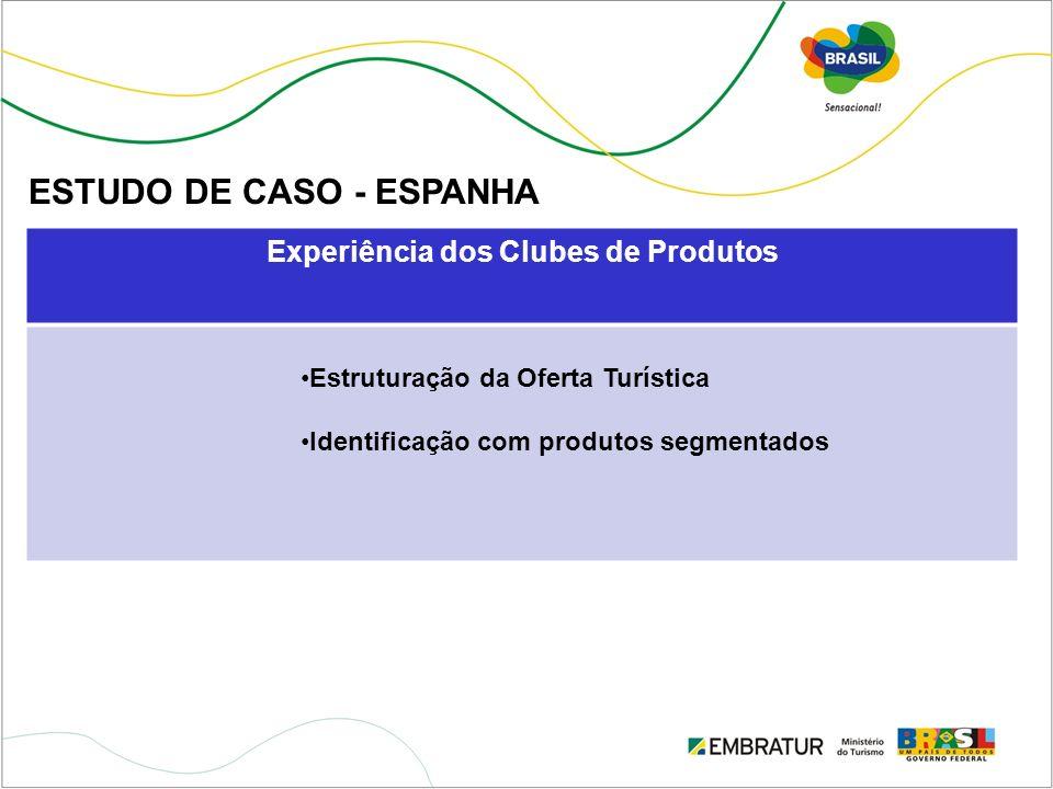 Experiência dos Clubes de Produtos Estruturação da Oferta Turística Identificação com produtos segmentados ESTUDO DE CASO - ESPANHA