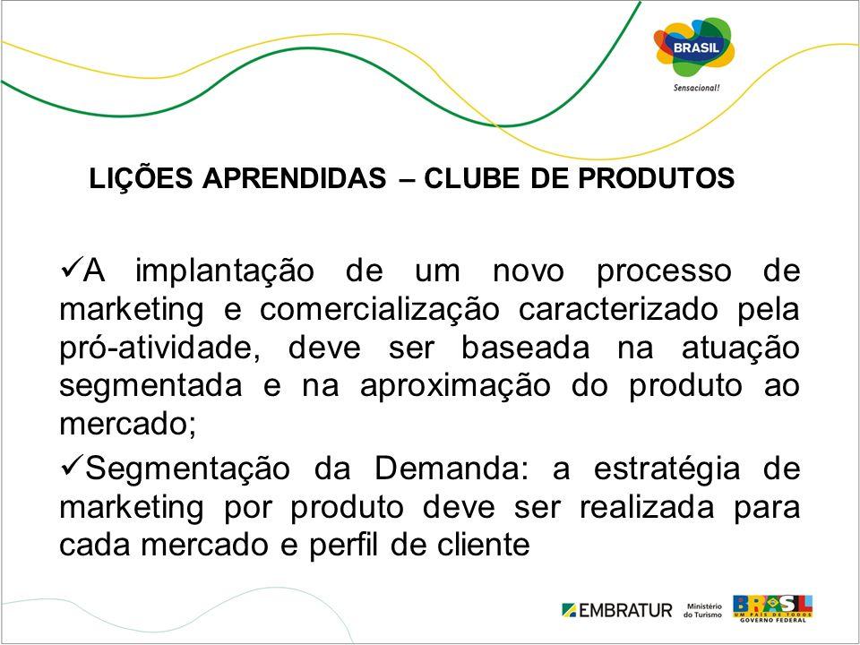 LIÇÕES APRENDIDAS – CLUBE DE PRODUTOS A implantação de um novo processo de marketing e comercialização caracterizado pela pró-atividade, deve ser base
