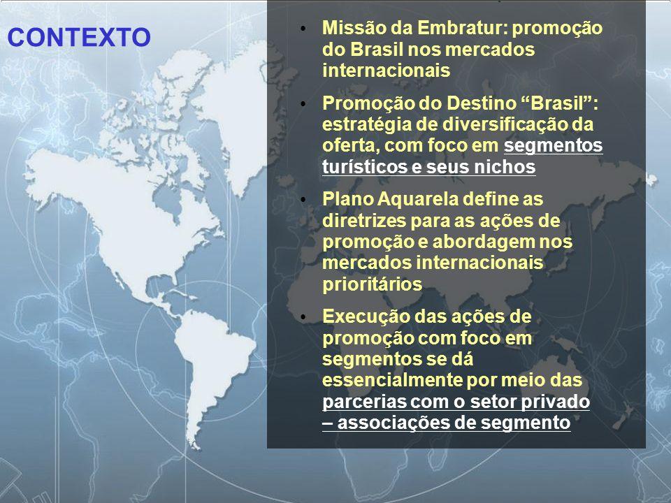 CONTEXTO Missão da Embratur: promoção do Brasil nos mercados internacionais Promoção do Destino Brasil: estratégia de diversificação da oferta, com fo