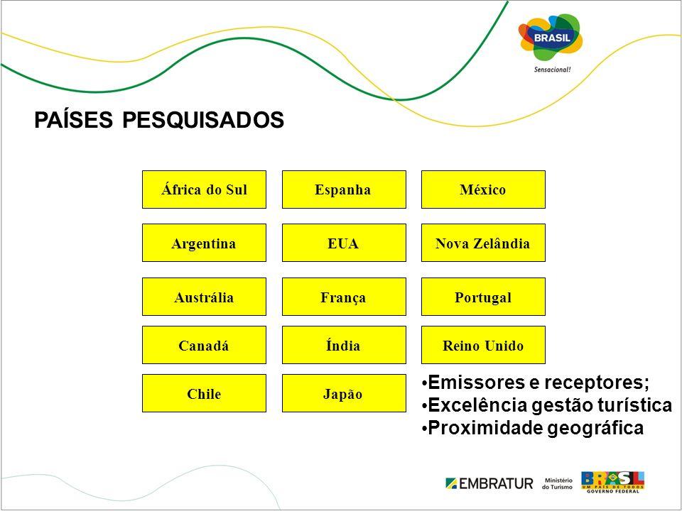 PAÍSES PESQUISADOS África do Sul Argentina Austrália Canadá Chile EUA Espanha França Índia Japão México Nova Zelândia Portugal Reino Unido Emissores e