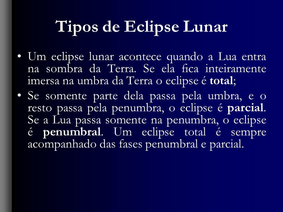 Tipos de Eclipse Lunar Um eclipse lunar acontece quando a Lua entra na sombra da Terra. Se ela ca inteiramente imersa na umbra da Terra o eclipse é to
