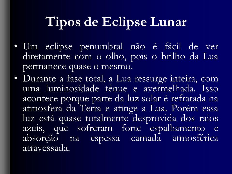 Tipos de Eclipse Lunar Um eclipse penumbral não é fácil de ver diretamente com o olho, pois o brilho da Lua permanece quase o mesmo. Durante a fase to