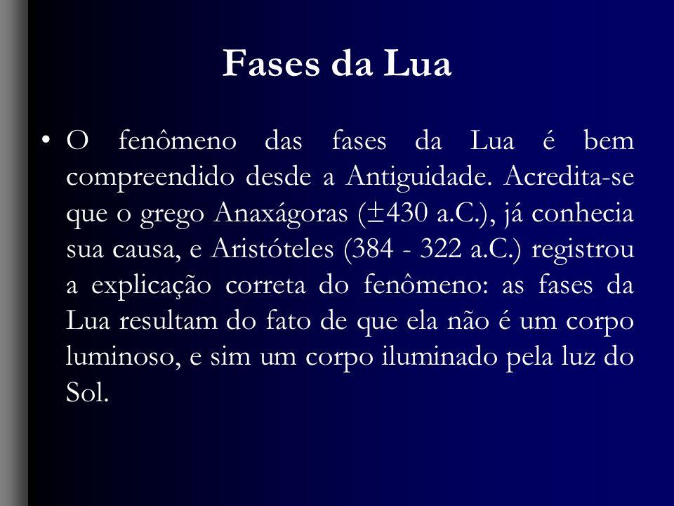 Fases da Lua O fenômeno das fases da Lua é bem compreendido desde a Antiguidade. Acredita-se que o grego Anaxágoras (±430 a.C.), já conhecia sua causa