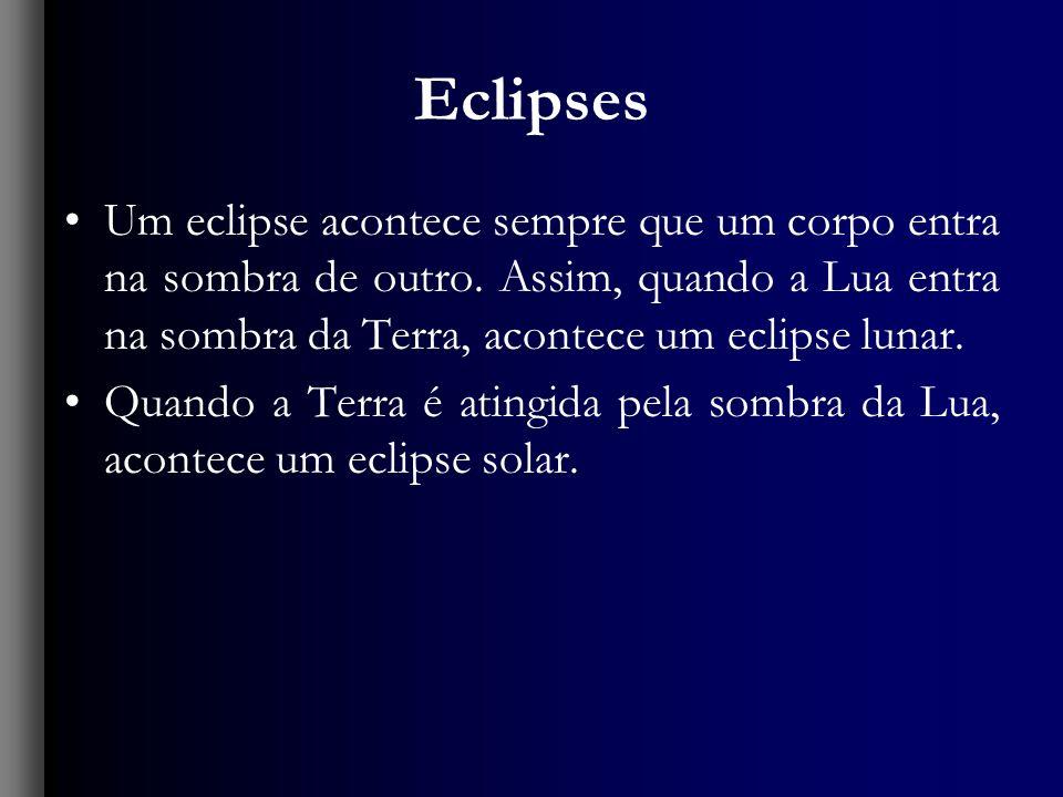 Eclipses Um eclipse acontece sempre que um corpo entra na sombra de outro. Assim, quando a Lua entra na sombra da Terra, acontece um eclipse lunar. Qu