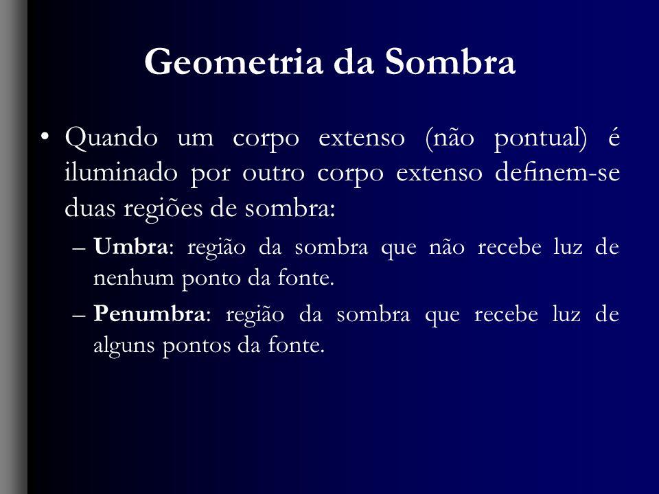 Geometria da Sombra Quando um corpo extenso (não pontual) é iluminado por outro corpo extenso denem-se duas regiões de sombra: –Umbra: região da sombra que não recebe luz de nenhum ponto da fonte.