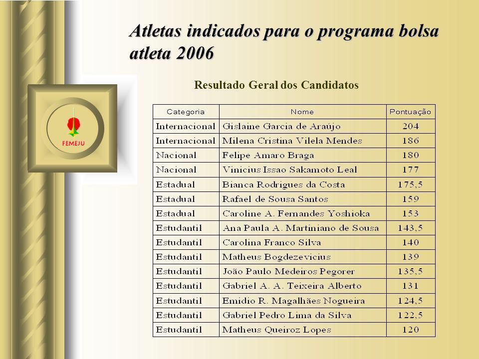 Atletas indicados para o programa bolsa atleta 2006 Resultado Geral dos Candidatos