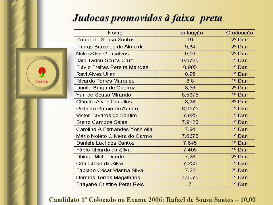 Judocas promovidos à faixa preta Candidato 1º Colocado no Exame 2006: Rafael de Sousa Santos – 10,00