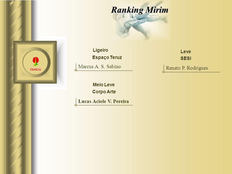 Ranking Mirim Ligeiro Marcus A. S. Sabino Meio Leve Lucas Aciole V. Pereira Leve Renato P. Rodrigues Espaço Teruz Corpo Arte SESI