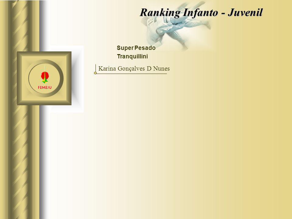 Ranking Infanto - Juvenil Super Pesado Karina Gonçalves D Nunes Tranquillini