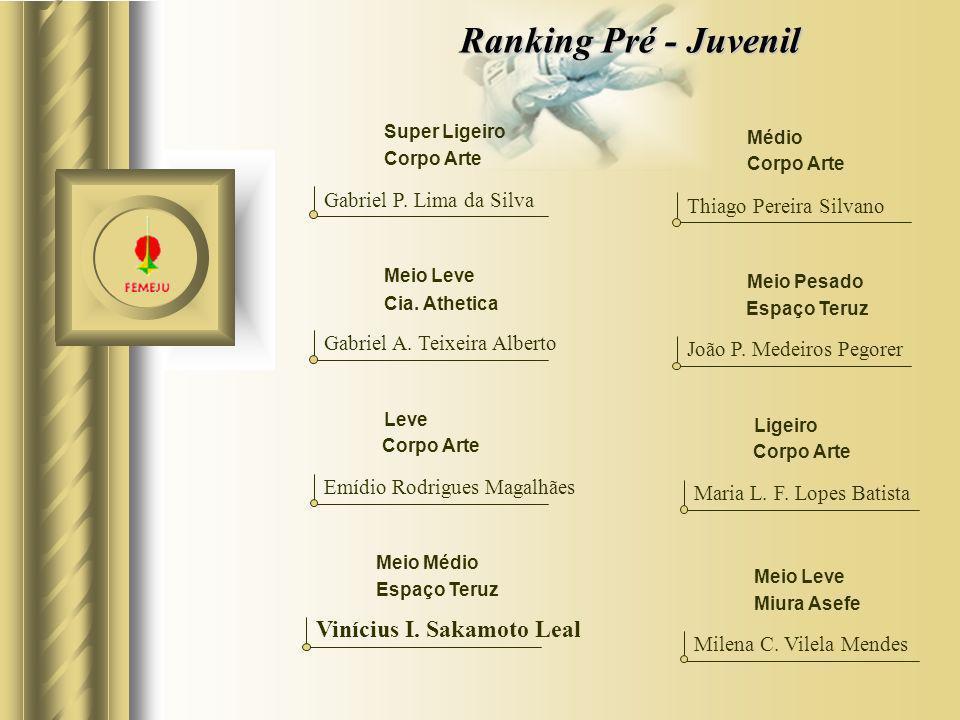 Ranking Pré - Juvenil Super Ligeiro Gabriel P. Lima da Silva Meio Leve Gabriel A. Teixeira Alberto Leve Emídio Rodrigues Magalhães Meio Médio Vinícius