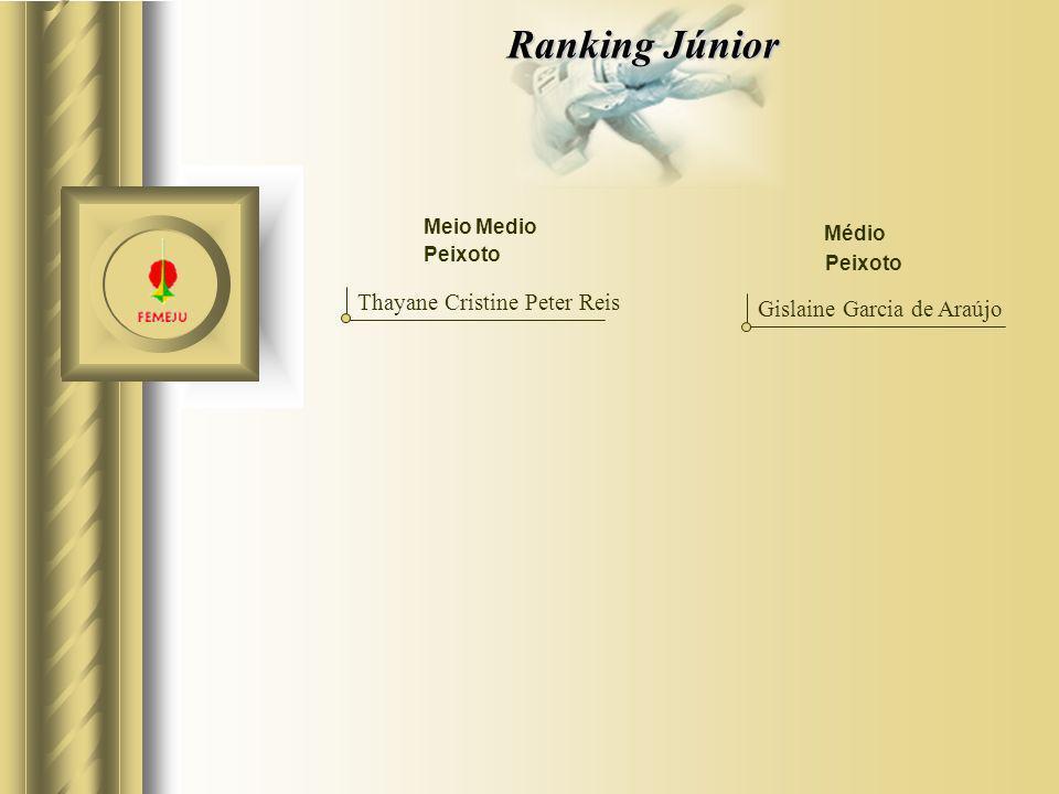 Ranking Júnior Meio Medio Thayane Cristine Peter Reis Médio Gislaine Garcia de Araújo Peixoto