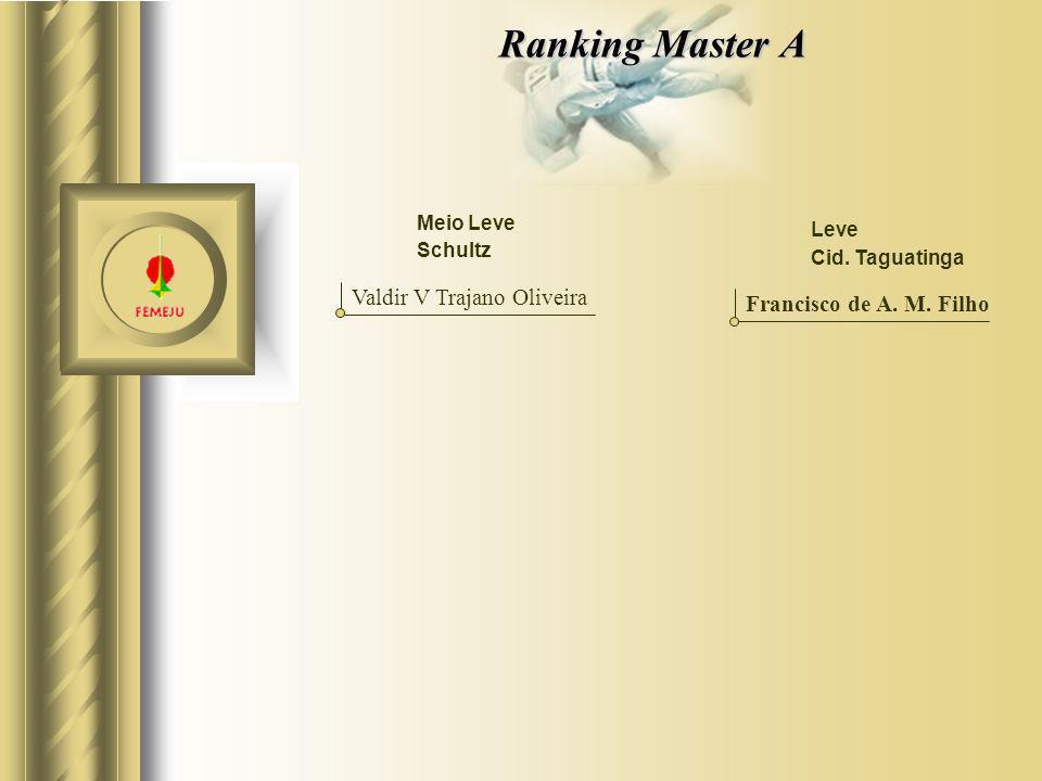 Ranking Master A Meio Leve Valdir V Trajano Oliveira Leve Francisco de A. M. Filho Schultz Cid. Taguatinga