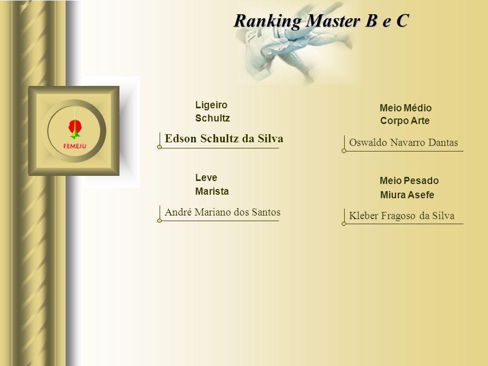 Ranking Master B e C Ligeiro Edson Schultz da Silva Leve André Mariano dos Santos Meio Médio Oswaldo Navarro Dantas Meio Pesado Kleber Fragoso da Silv