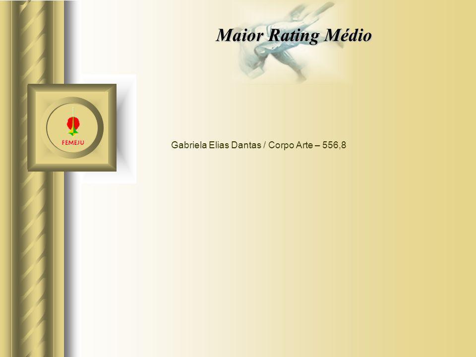 Gabriela Elias Dantas / Corpo Arte – 556,8 Maior Rating Médio