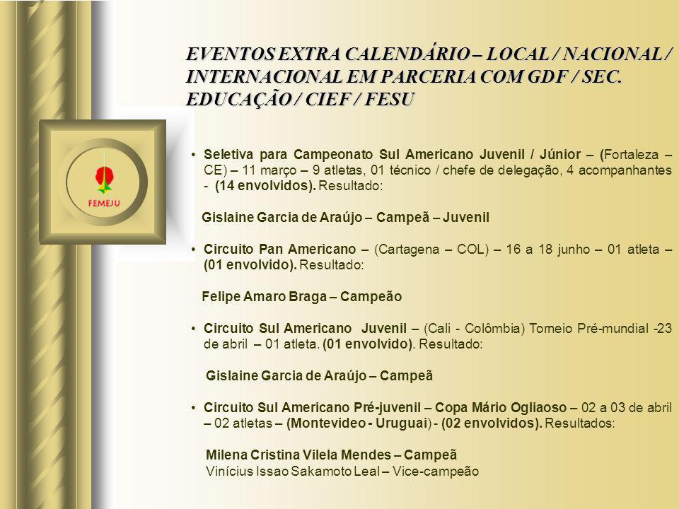 EVENTOS EXTRA CALENDÁRIO – LOCAL / NACIONAL / INTERNACIONAL EM PARCERIA COM GDF / SEC. EDUCAÇÃO / CIEF / FESU Seletiva para Campeonato Sul Americano J