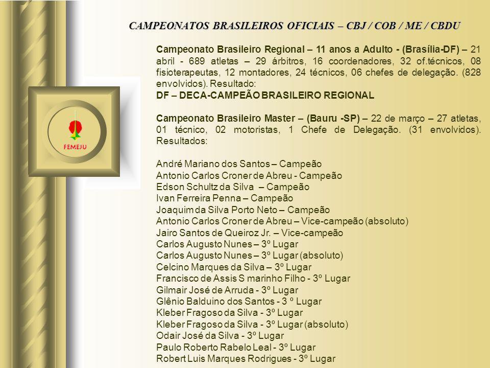 CAMPEONATOS BRASILEIROS OFICIAIS – CBJ / COB / ME / CBDU Campeonato Brasileiro Regional – 11 anos a Adulto - (Brasília-DF) – 21 abril - 689 atletas –
