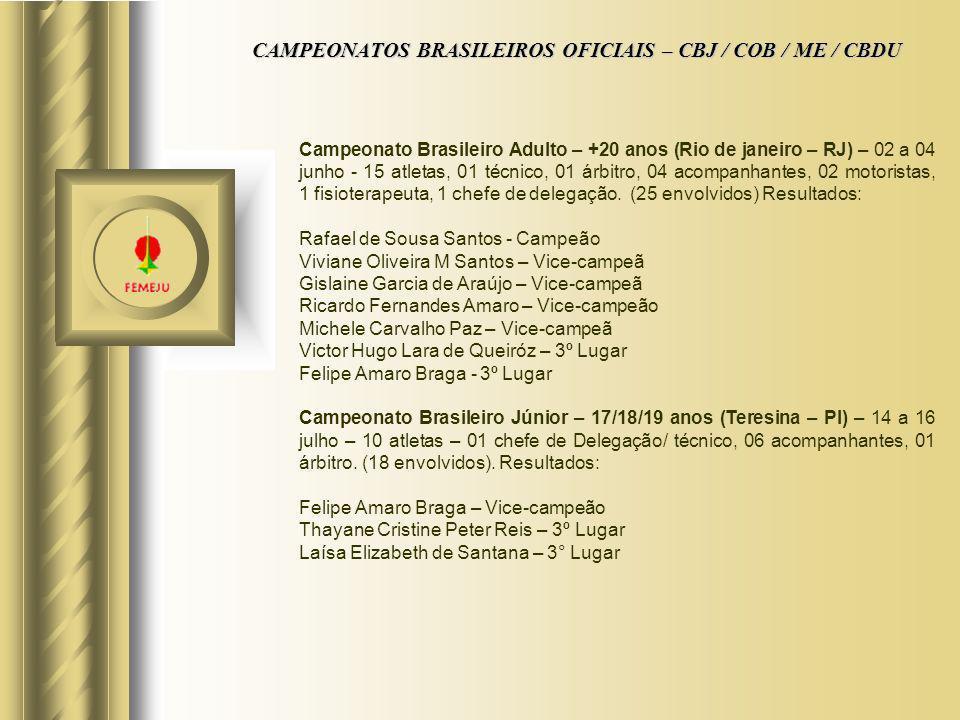 CAMPEONATOS BRASILEIROS OFICIAIS – CBJ / COB / ME / CBDU Campeonato Brasileiro Adulto – +20 anos (Rio de janeiro – RJ) – 02 a 04 junho - 15 atletas, 0
