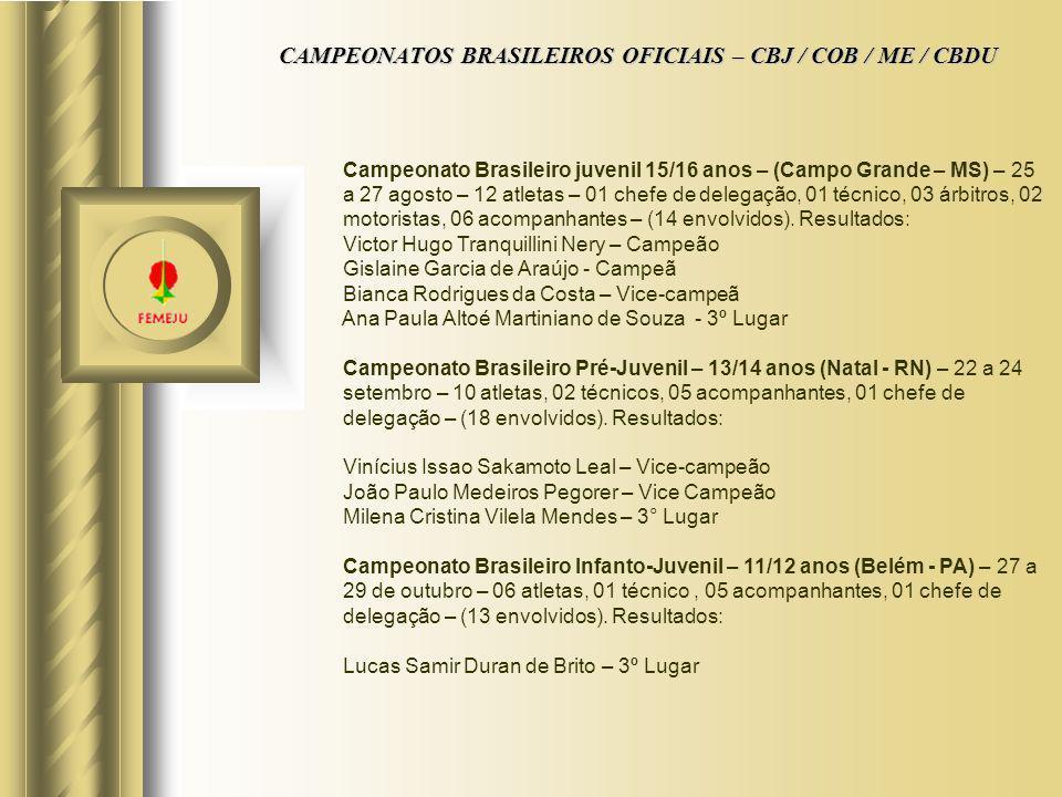 CAMPEONATOS BRASILEIROS OFICIAIS – CBJ / COB / ME / CBDU Campeonato Brasileiro juvenil 15/16 anos – (Campo Grande – MS) – 25 a 27 agosto – 12 atletas