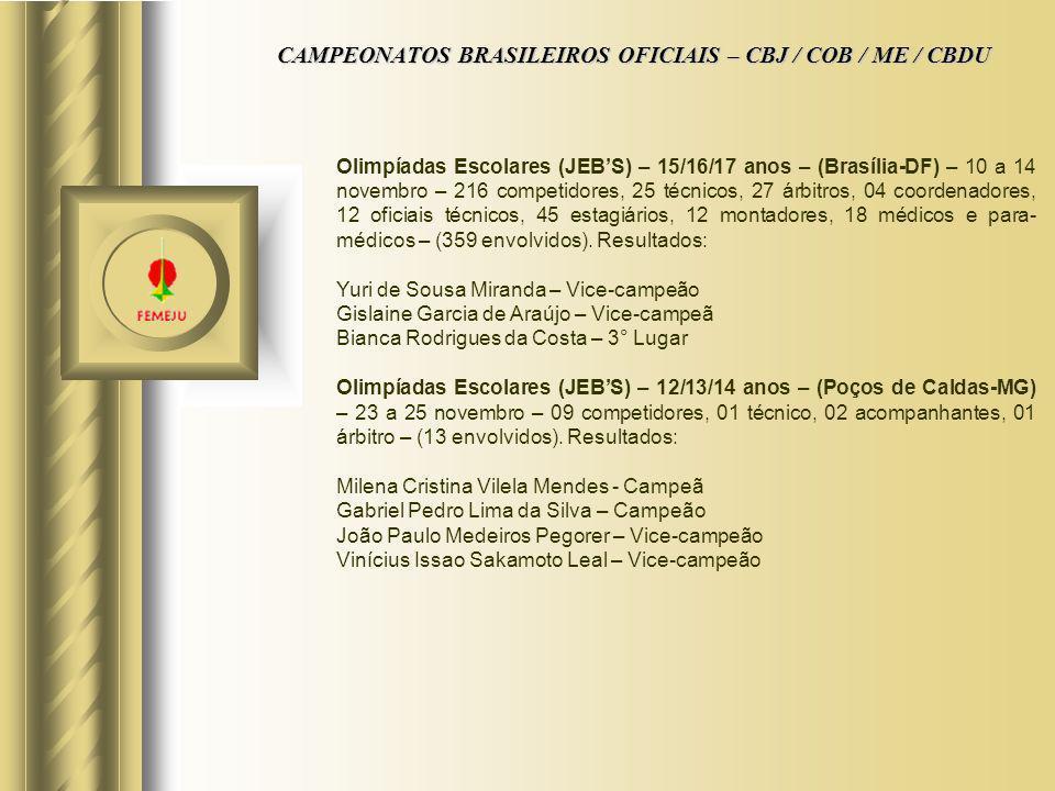 CAMPEONATOS BRASILEIROS OFICIAIS – CBJ / COB / ME / CBDU Olimpíadas Escolares (JEBS) – 15/16/17 anos – (Brasília-DF) – 10 a 14 novembro – 216 competid