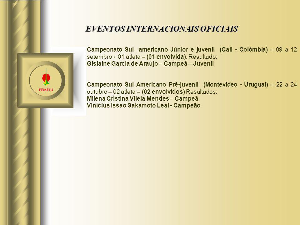 EVENTOS INTERNACIONAIS OFICIAIS Campeonato Sul americano Júnior e juvenil (Cali - Colômbia) – 09 a 12 setembro - 01 atleta – (01 envolvida). Resultado