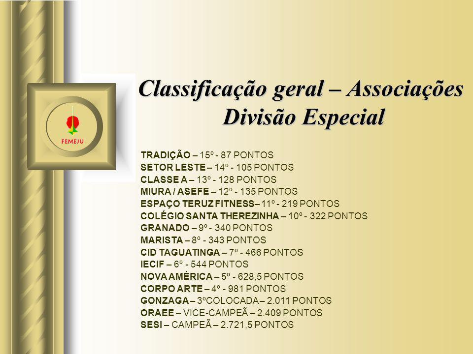 Classificação geral – Associações Divisão Especial TRADIÇÃO – 15º - 87 PONTOS SETOR LESTE – 14º - 105 PONTOS CLASSE A – 13º - 128 PONTOS MIURA / ASEFE