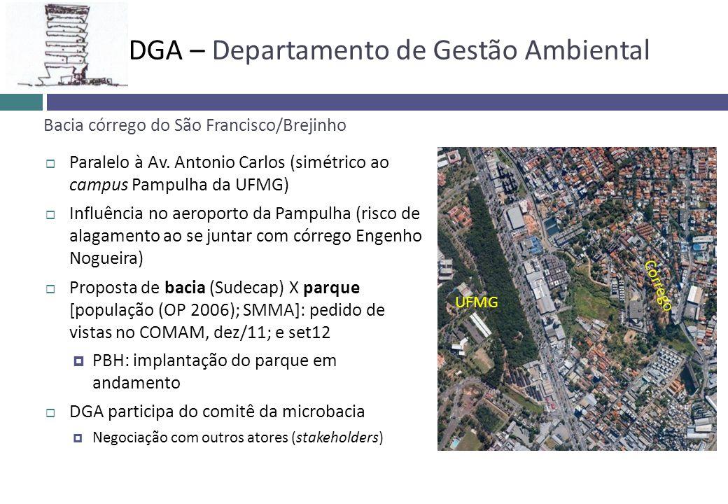 Paralelo à Av. Antonio Carlos (simétrico ao campus Pampulha da UFMG) Influência no aeroporto da Pampulha (risco de alagamento ao se juntar com córrego