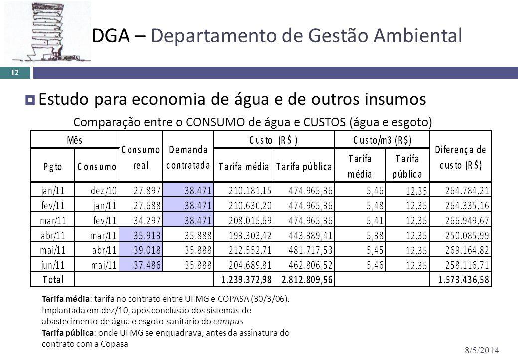 Estudo para economia de água e de outros insumos Comparação entre o CONSUMO de água e CUSTOS (água e esgoto) 8/5/2014 12 Tarifa média: tarifa no contr