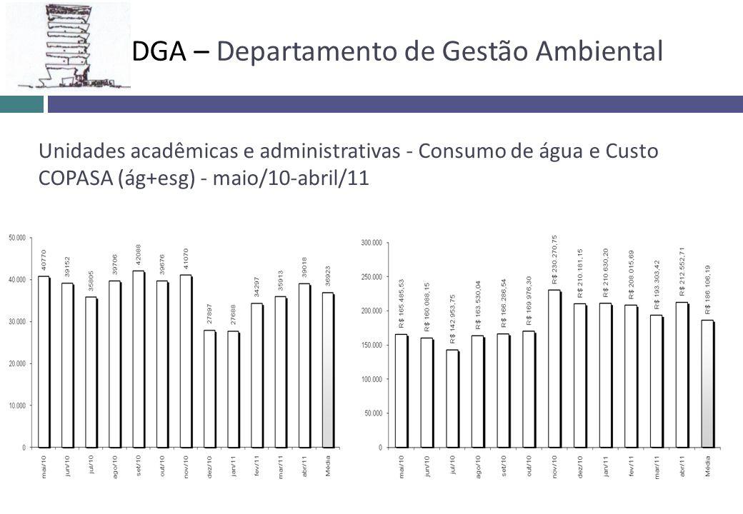 Unidades acadêmicas e administrativas - Consumo de água e Custo COPASA (ág+esg) - maio/10-abril/11 DGA – Departamento de Gestão Ambiental