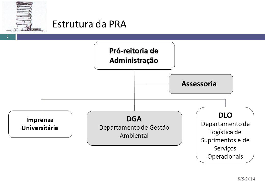 Estrutura da PRA 8/5/2014 2 Imprensa Universitária DGA Departamento de Gestão Ambiental DLO Departamento de Logística de Suprimentos e de Serviços Ope