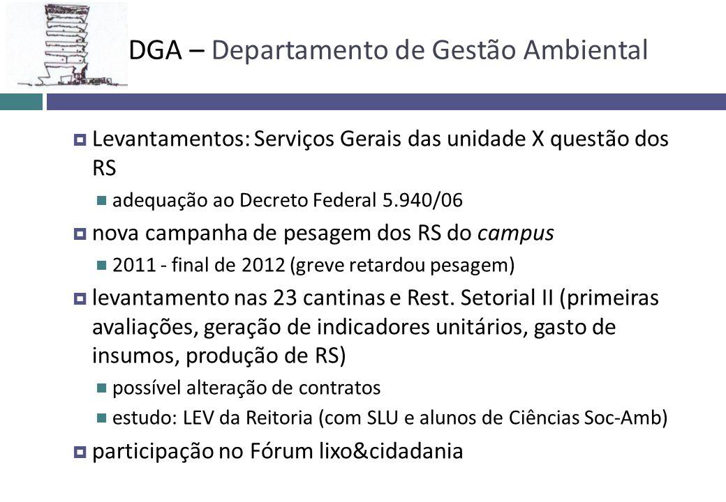 Levantamentos: Serviços Gerais das unidade X questão dos RS adequação ao Decreto Federal 5.940/06 nova campanha de pesagem dos RS do campus 2011 - fin