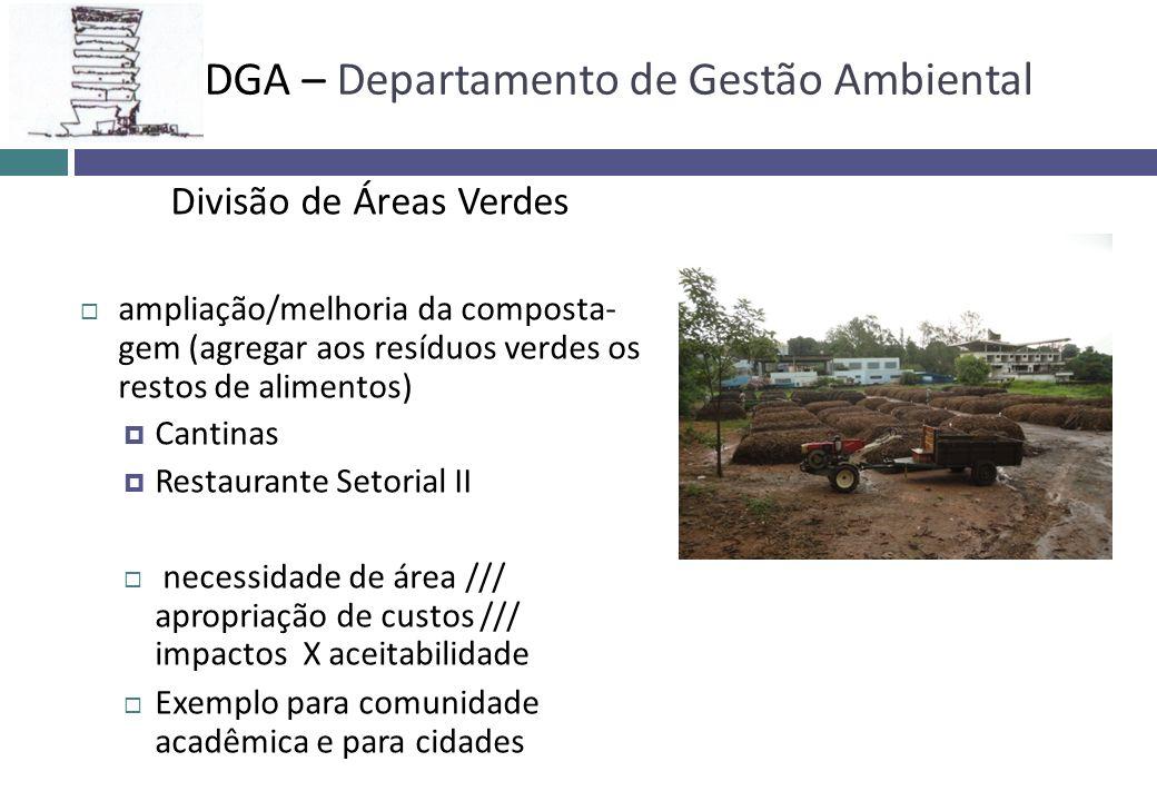 Divisão de Áreas Verdes ampliação/melhoria da composta- gem (agregar aos resíduos verdes os restos de alimentos) Cantinas Restaurante Setorial II nece