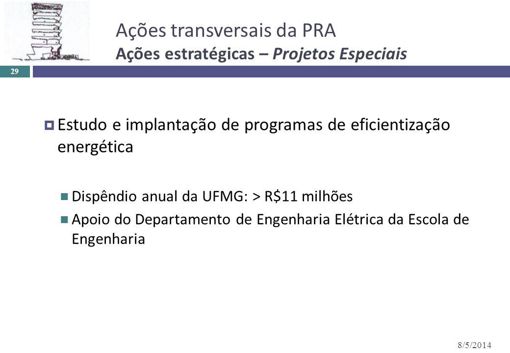 Estudo e implantação de programas de eficientização energética Dispêndio anual da UFMG: > R$11 milhões Apoio do Departamento de Engenharia Elétrica da