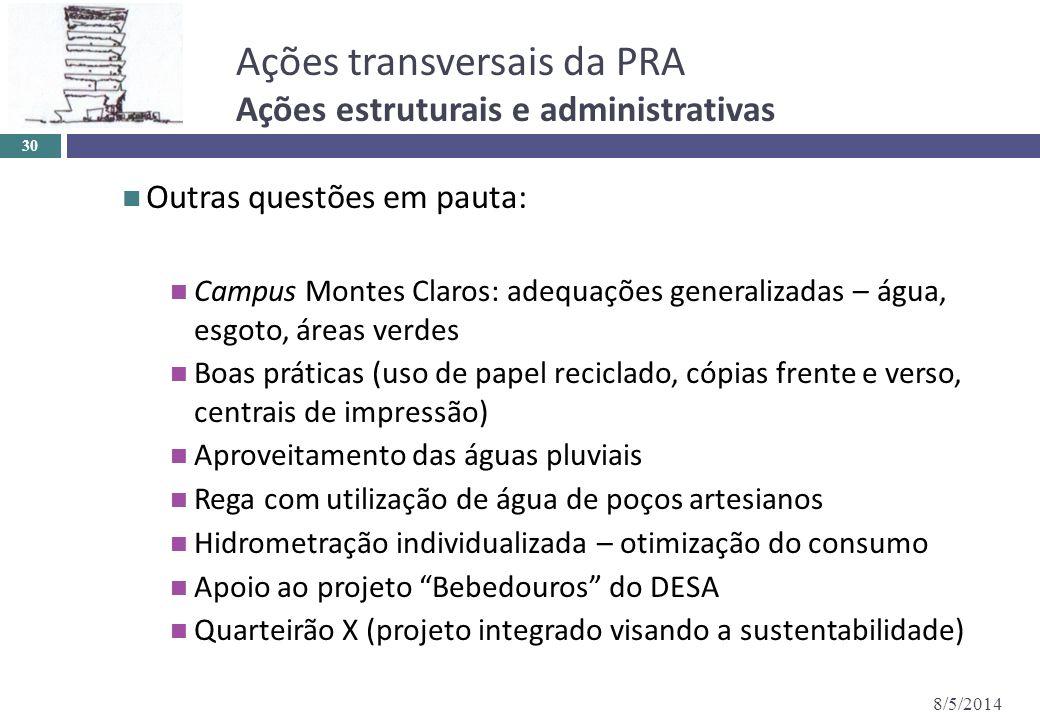 Ações transversais da PRA Ações estruturais e administrativas 8/5/2014 30 Outras questões em pauta: Campus Montes Claros: adequações generalizadas – á