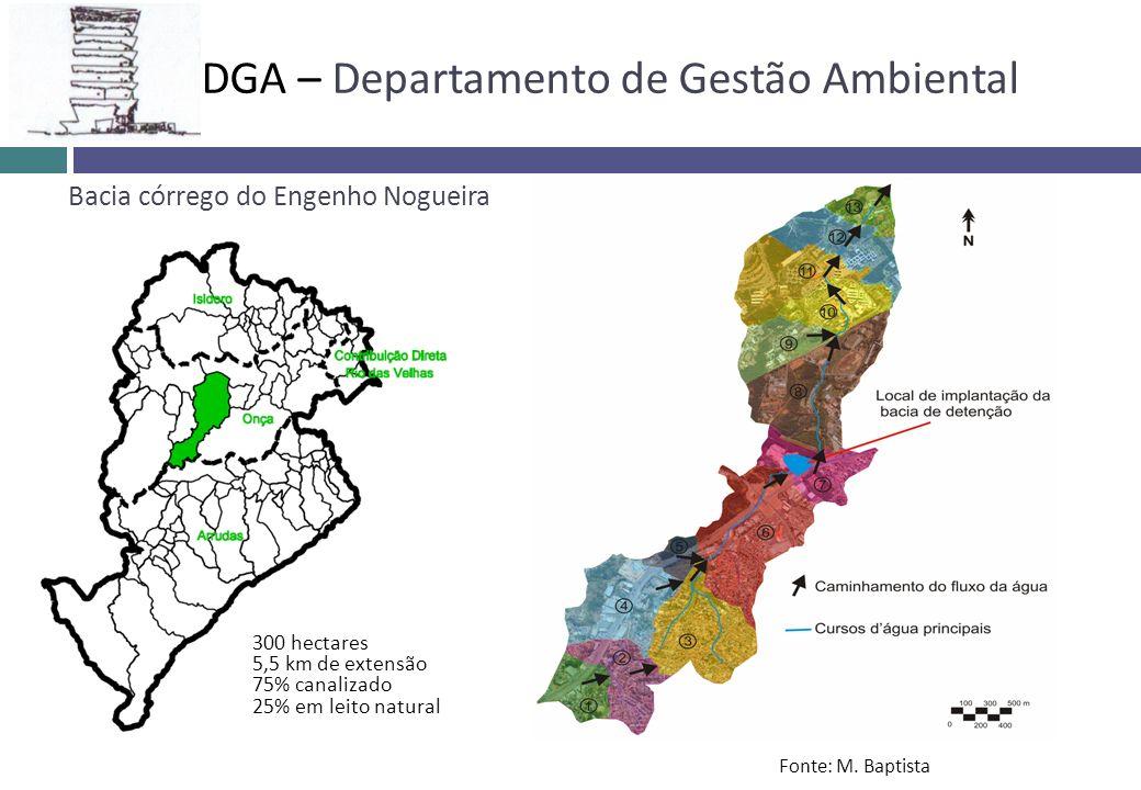 Bacia córrego do Engenho Nogueira 300 hectares 5,5 km de extensão 75% canalizado 25% em leito natural Fonte: M. Baptista DGA – Departamento de Gestão