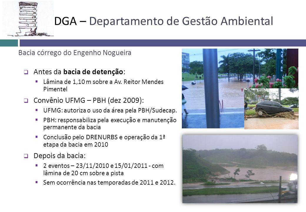 Antes da bacia de detenção: Lâmina de 1,10 m sobre a Av. Reitor Mendes Pimentel Bacia córrego do Engenho Nogueira Convênio UFMG e PBH/Sudecap(dez/09):
