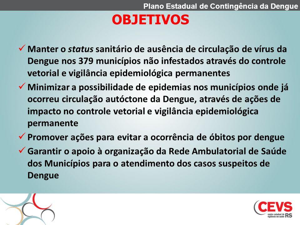OBJETIVOS Manter o status sanitário de ausência de circulação de vírus da Dengue nos 379 municípios não infestados através do controle vetorial e vigi