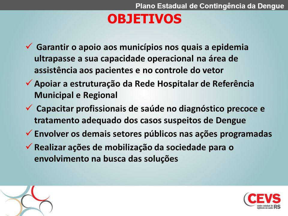 OBJETIVOS Garantir o apoio aos municípios nos quais a epidemia ultrapasse a sua capacidade operacional na área de assistência aos pacientes e no contr