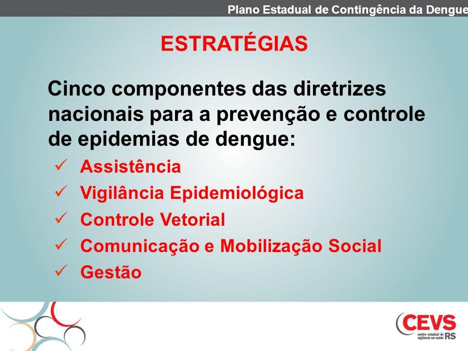 ESTRATÉGIAS Cinco componentes das diretrizes nacionais para a prevenção e controle de epidemias de dengue: Assistência Vigilância Epidemiológica Contr