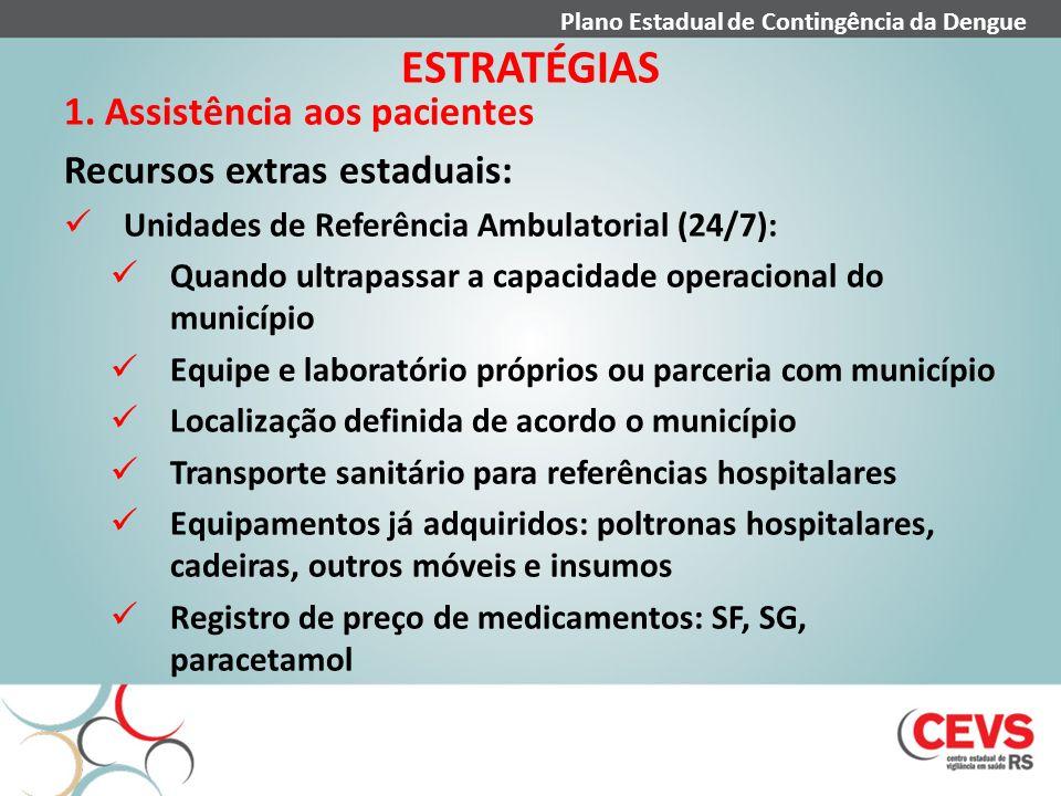 ESTRATÉGIAS 1. Assistência aos pacientes Recursos extras estaduais: Unidades de Referência Ambulatorial (24/7): Quando ultrapassar a capacidade operac