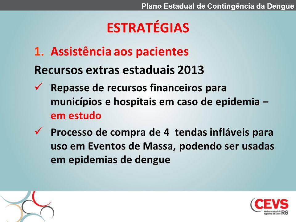 ESTRATÉGIAS 1.Assistência aos pacientes Recursos extras estaduais 2013 Repasse de recursos financeiros para municípios e hospitais em caso de epidemia