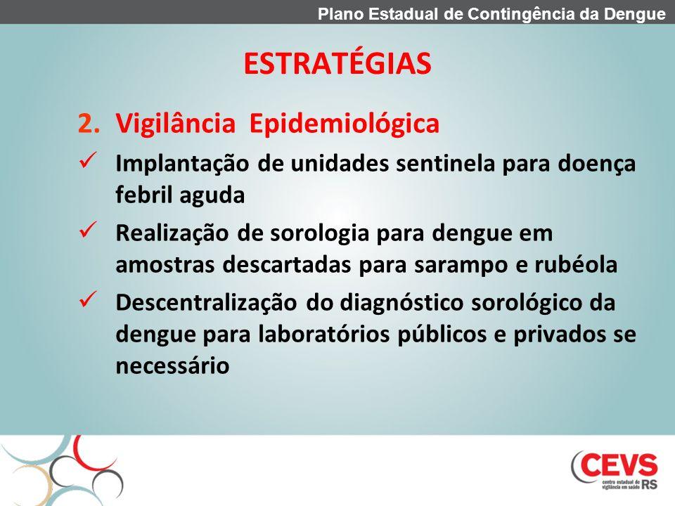 ESTRATÉGIAS 2.Vigilância Epidemiológica Implantação de unidades sentinela para doença febril aguda Realização de sorologia para dengue em amostras des