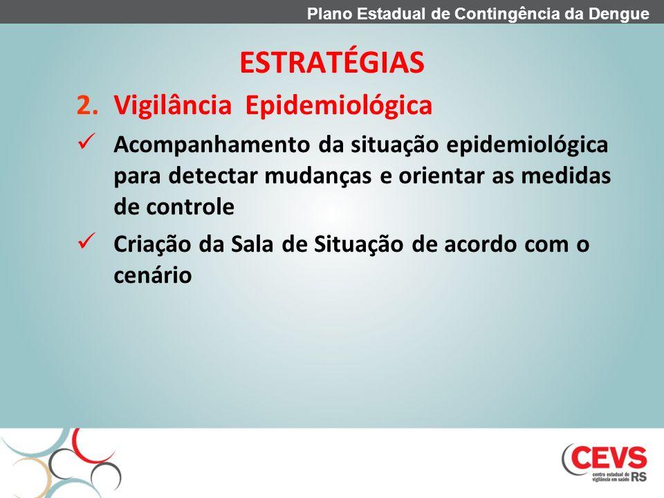 ESTRATÉGIAS 2.Vigilância Epidemiológica Acompanhamento da situação epidemiológica para detectar mudanças e orientar as medidas de controle Criação da