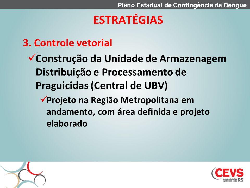 3. Controle vetorial Construção da Unidade de Armazenagem Distribuição e Processamento de Praguicidas (Central de UBV) Projeto na Região Metropolitana