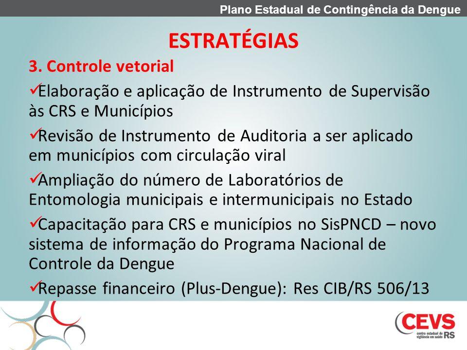 ESTRATÉGIAS 3. Controle vetorial Elaboração e aplicação de Instrumento de Supervisão às CRS e Municípios Revisão de Instrumento de Auditoria a ser apl