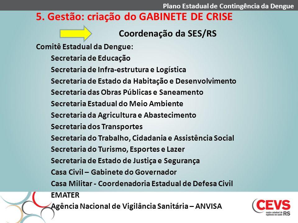 5. Gestão: criação do GABINETE DE CRISE Coordenação da SES/RS Comitê Estadual da Dengue: Secretaria de Educação Secretaria de Infra-estrutura e Logíst