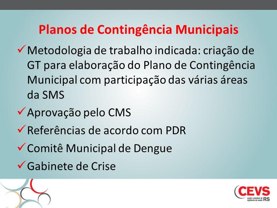 Planos de Contingência Municipais Metodologia de trabalho indicada: criação de GT para elaboração do Plano de Contingência Municipal com participação
