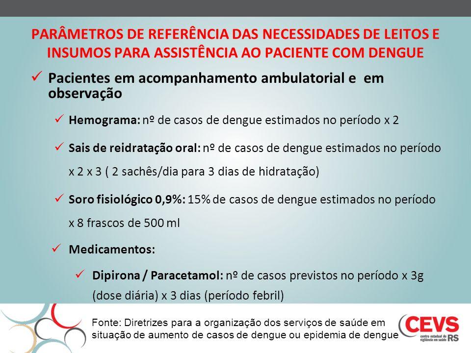 PARÂMETROS DE REFERÊNCIA DAS NECESSIDADES DE LEITOS E INSUMOS PARA ASSISTÊNCIA AO PACIENTE COM DENGUE Pacientes em acompanhamento ambulatorial e em ob