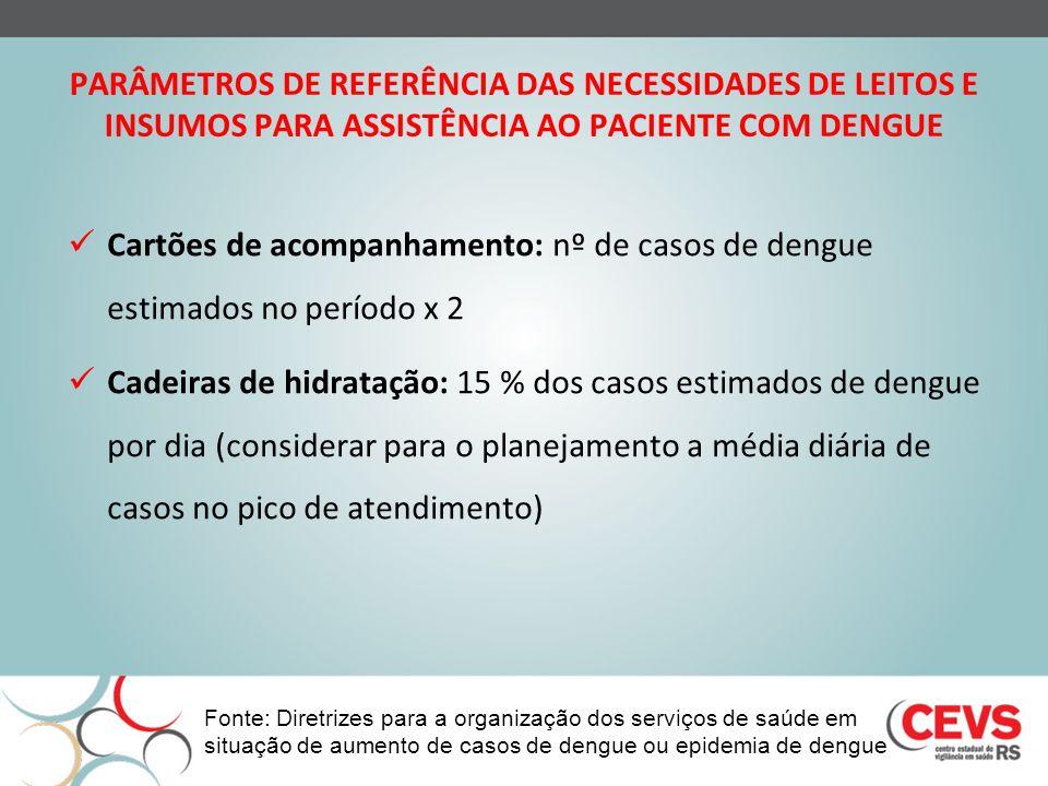 PARÂMETROS DE REFERÊNCIA DAS NECESSIDADES DE LEITOS E INSUMOS PARA ASSISTÊNCIA AO PACIENTE COM DENGUE Cartões de acompanhamento: nº de casos de dengue