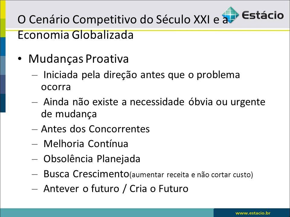 O Cenário Competitivo do Século XXI e a Economia Globalizada Mudanças Proativa – Iniciada pela direção antes que o problema ocorra – Ainda não existe