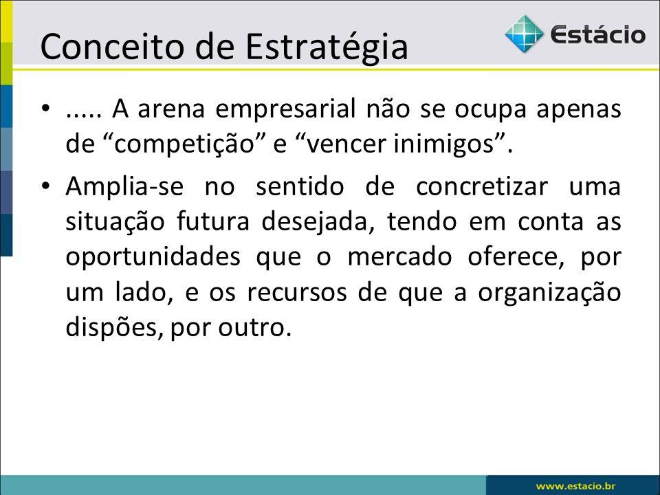 Conceito de Estratégia..... A arena empresarial não se ocupa apenas de competição e vencer inimigos. Amplia-se no sentido de concretizar uma situação